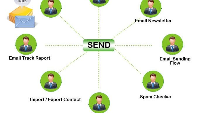 Top 6 Advantages of Bulk Email Software